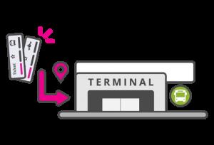 Dirígete a la terminal